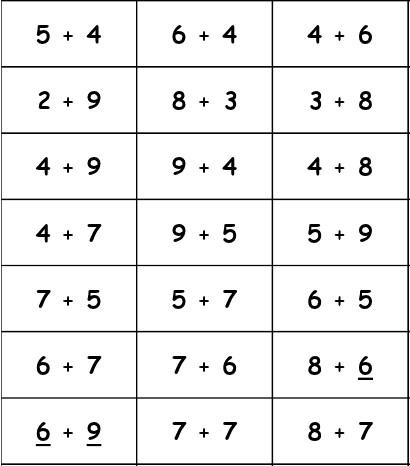 Super école : références: Etiquettes pour apprendre les tables d'addition UE26