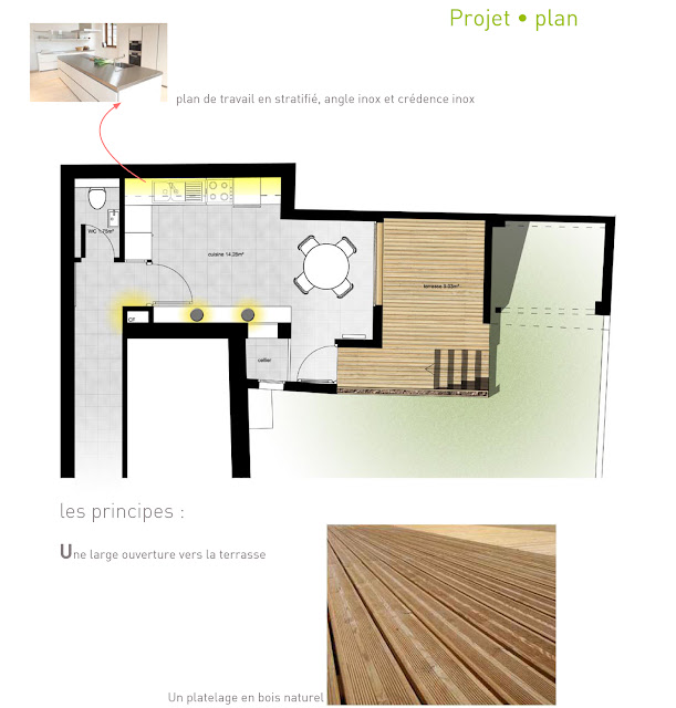 plan_amenagement_cuisine