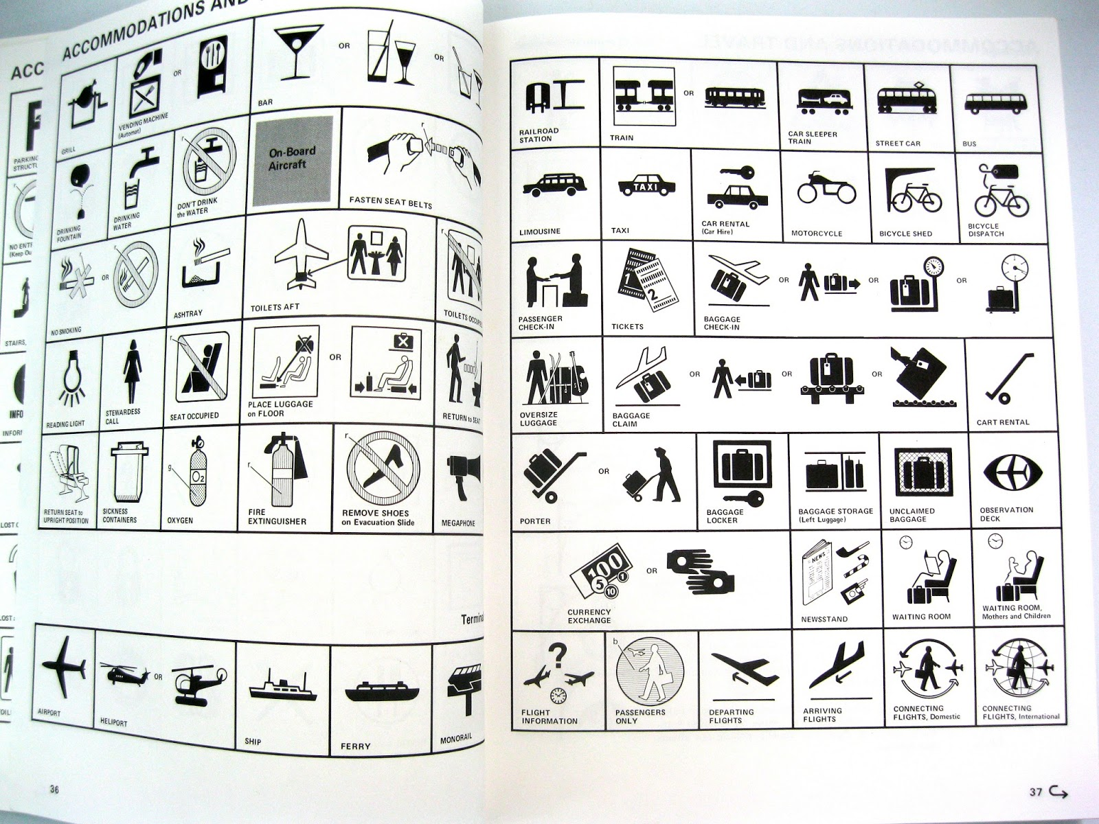 Bath uni science project symbols research it is called the symbol sourcebook by henry dreyfuss inside it is absolutely packed with hundereds of symbols the book is catagorised into sections biocorpaavc Gallery