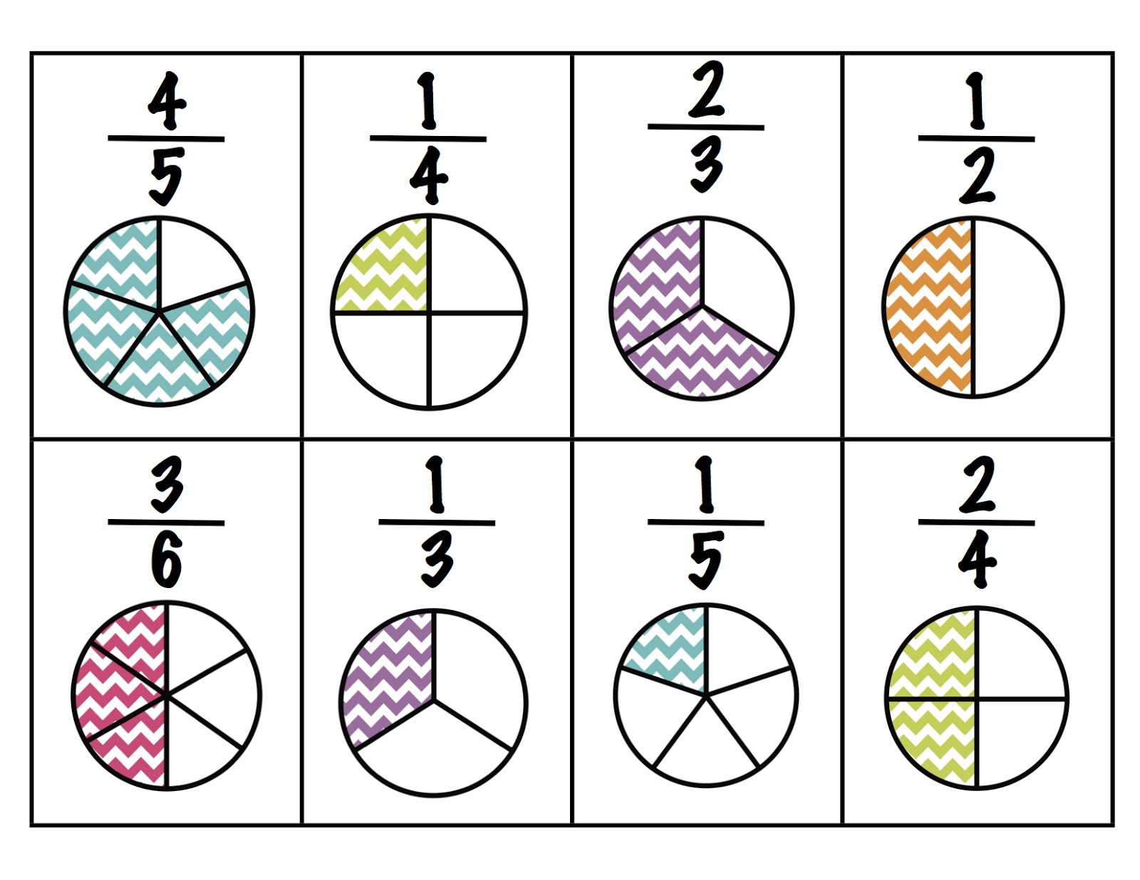 Comparing Fractions ThingLink – Pizza Fractions Worksheet