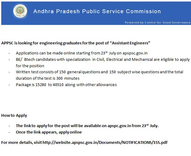 Andhra Pradesh Public Service Commission Exam 2012