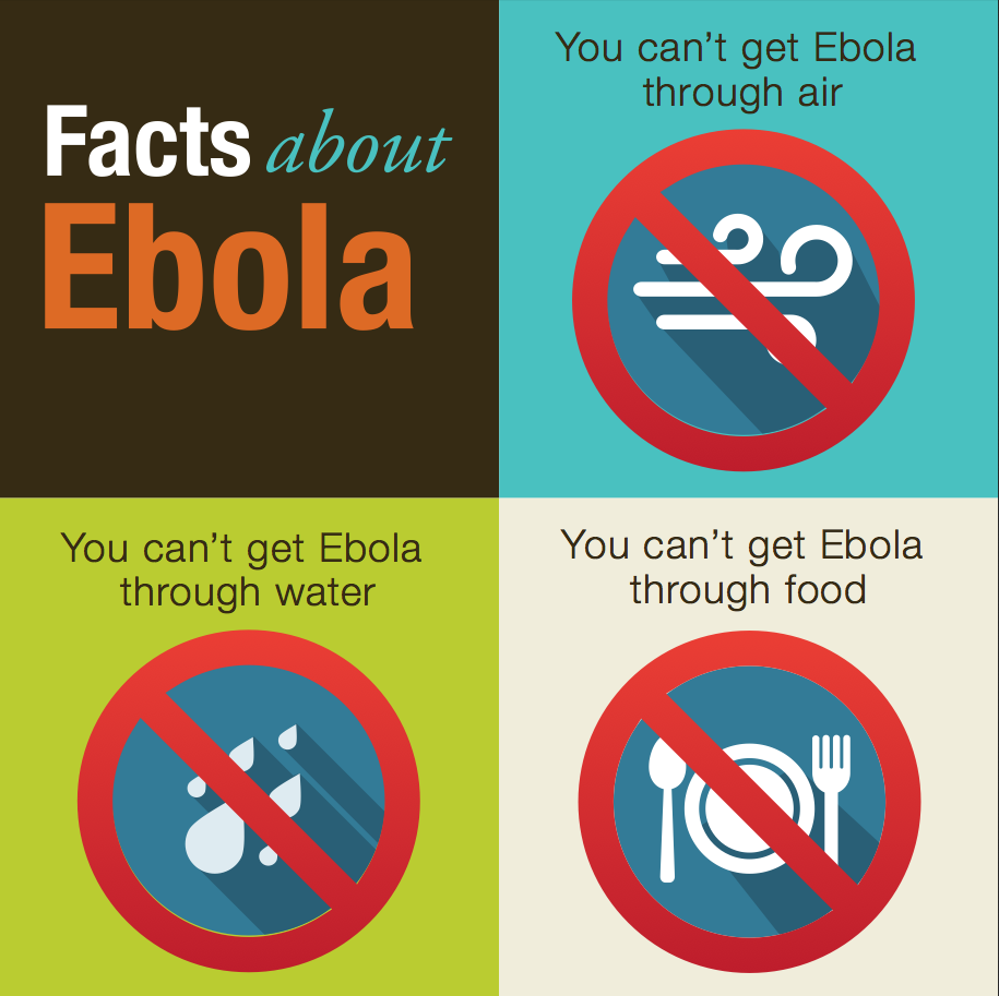 Facts about Ebola from the CDC