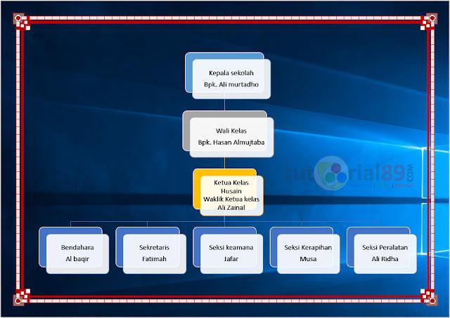 Cara membuat struktur organisasi dengan word