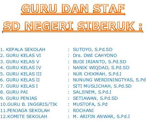 GURU SD SIBERUK