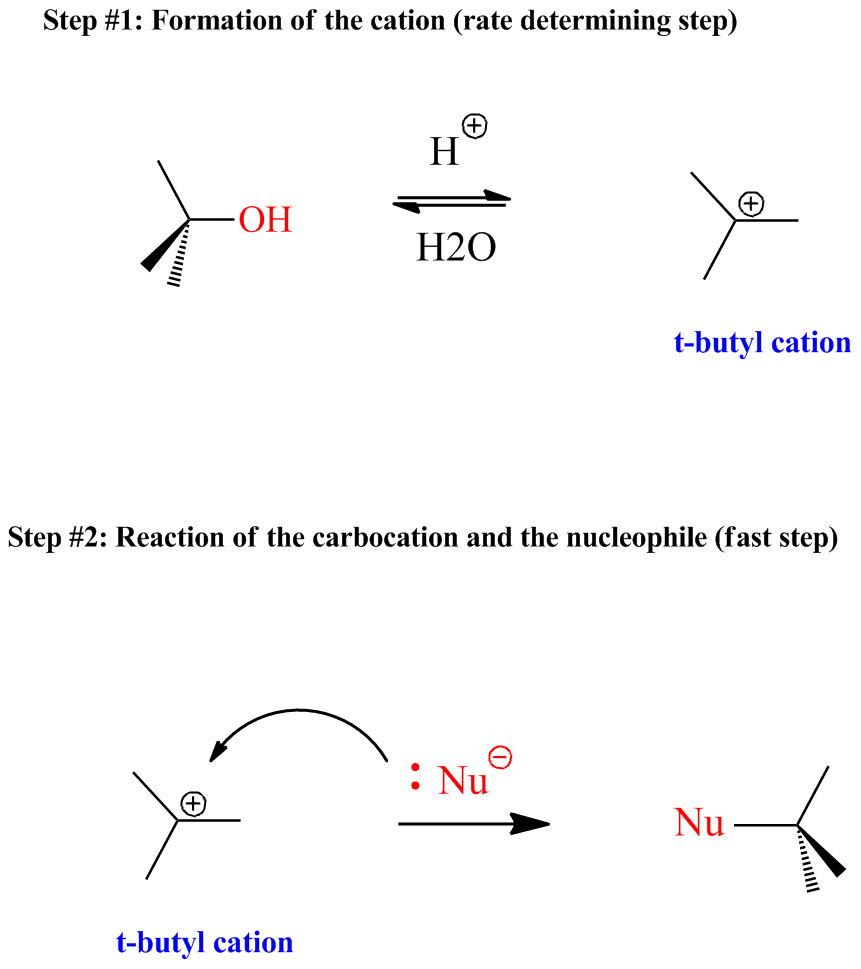sn1 reactions Sn1 mechanism s n 1 mechanism (s  a nucleophilic aliphatic substitution at saturated carbon occurring via s n 1 mechanism is called an s n 1 reaction the rate .