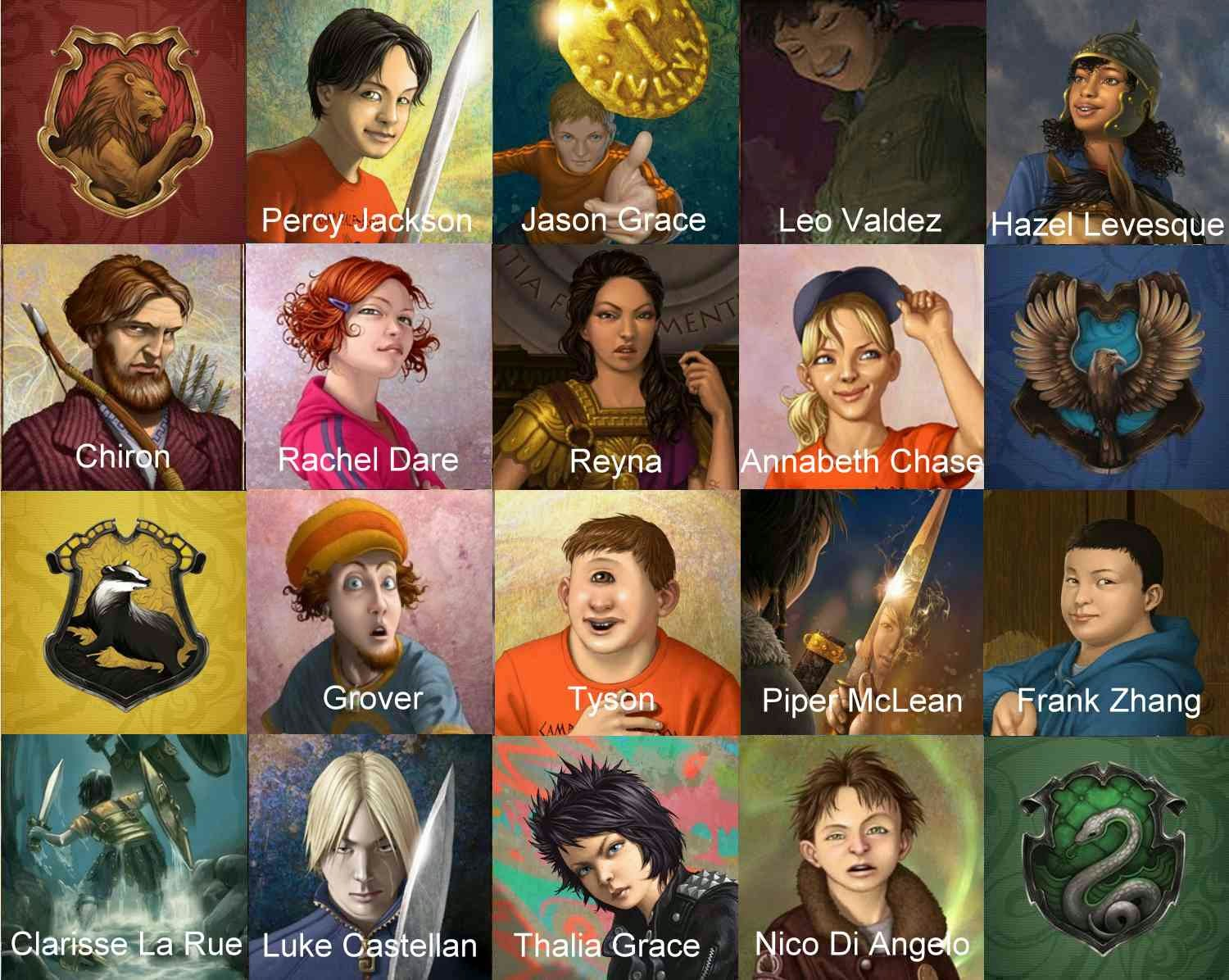 list of harry potter characters by house
