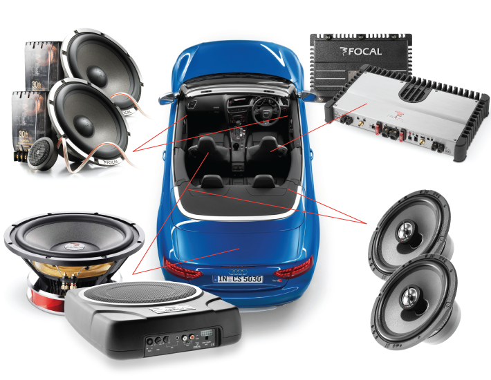 my automotive blog car sound system guide factors which must be rh myautomotivearticle blogspot com car sound system installation guide pdf car sound system wiring guide