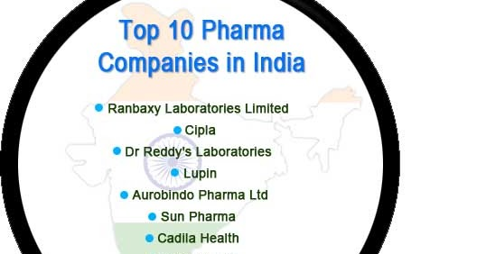 Pharmaceutical industry in India
