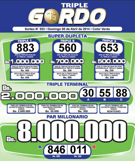 Triple Gordo Sorteo 553