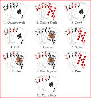 Poker oi