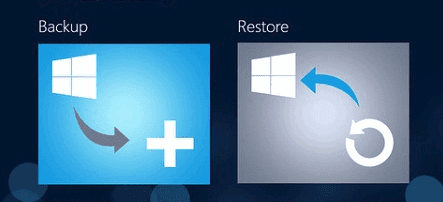 Automatic Backup Restore Activation On Windows 8.1 RTM   Tips Trick