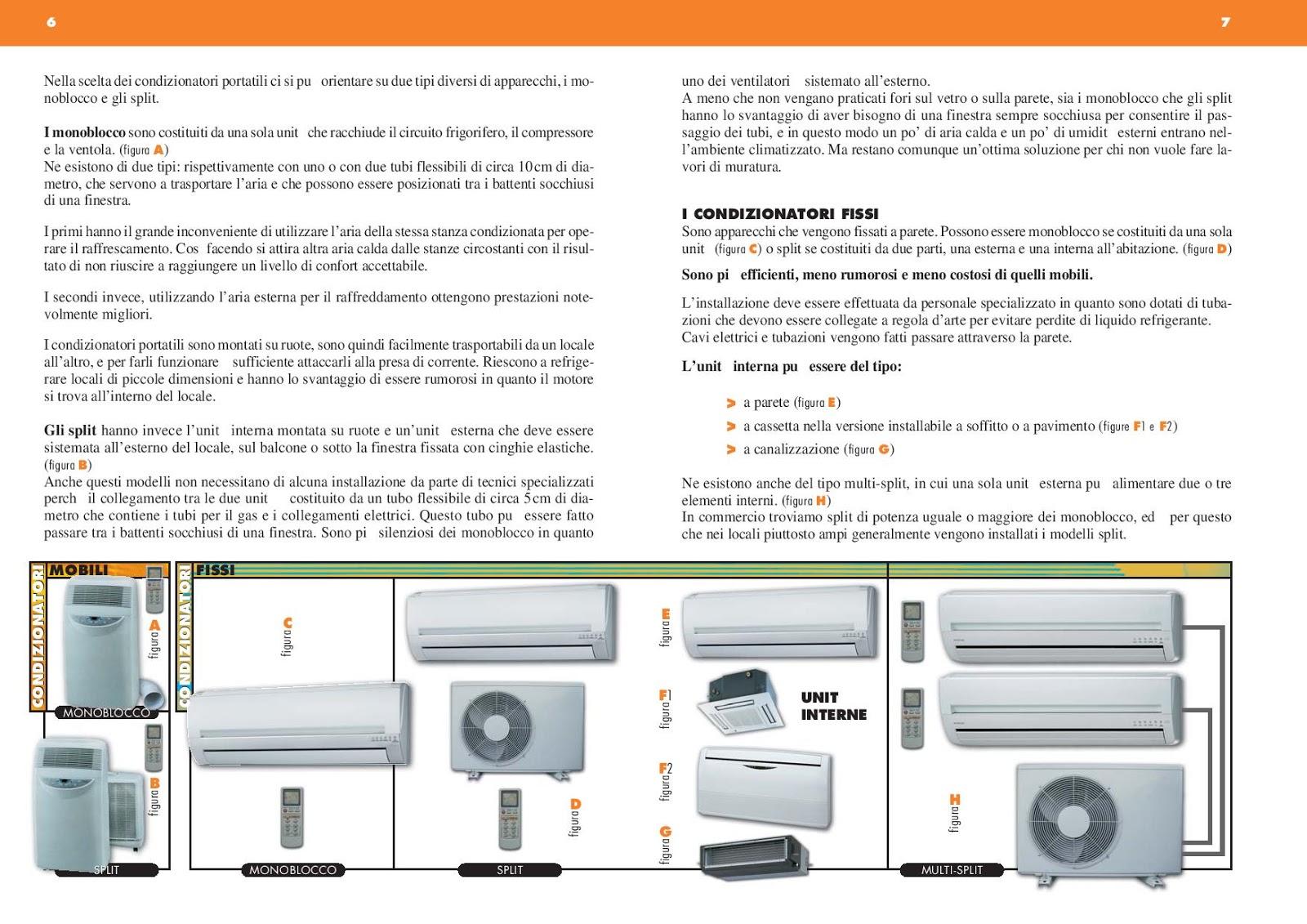 Come Scegliere Climatizzatori E Condizionatori: Meglio A Pompa Di Calore O  Inverter?