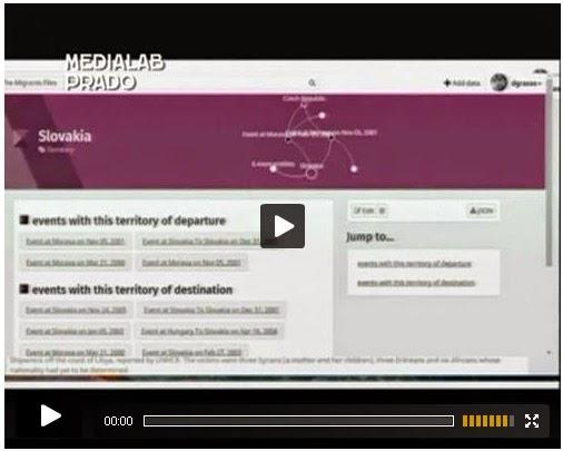 http://medialab-prado.es/mmedia/14457/view