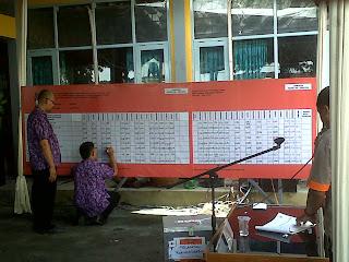 Hasil Rekapitulasi KPU Kab Cirebon : suara Paten Tertinggi