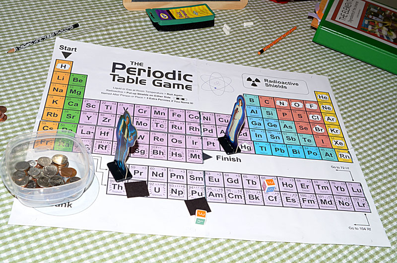 Well of life elementary chemistry for the home educated child this is one of the game ideas from the curriculum that i put together the periodic table game wow that sounds like a game a totally geeked out urtaz