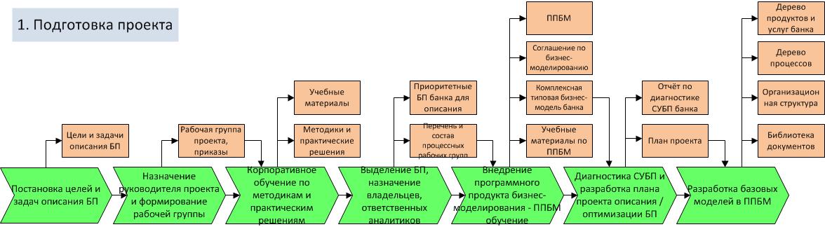 Управление конфликтами и противоречиями в коллективе
