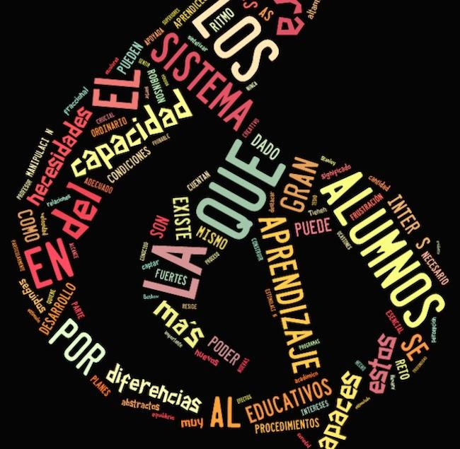 imagen elaborada con tagxedo.com