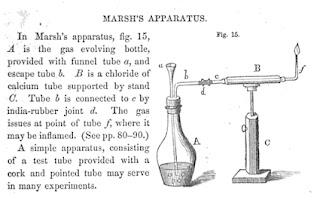 marsh's apparatus arsenic arsénico lafarge orfila