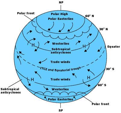 Printables Global Winds Worksheet global winds worksheet davezan diagram juanribon com