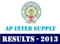 AP Inter Supplementary Results 2013
