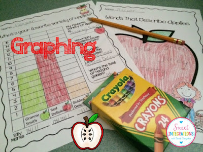 graphing varieties of apples
