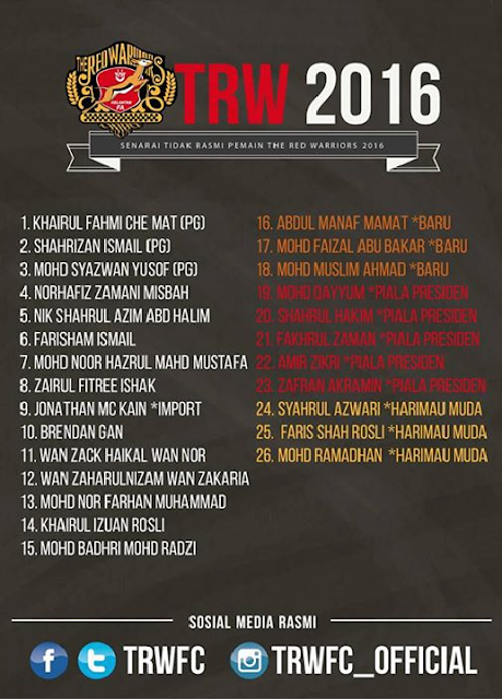 skuad Kelantan 2016 The Red Warriors