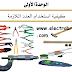 كتاب الأدوات اللازمة في لف الآلات الكهربائية pdf Necessary tools to winding electrical machinery