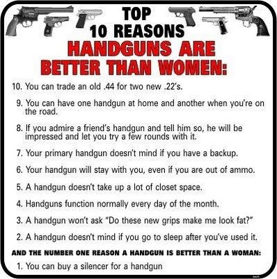 10. You can trade an old .44 for two new .22's. 9. You can have a handgun at home and another for the road. 8. If you admire a friend's handgun and tell him so, he will be impressed and let you try a few rounds with it. 7. Your primary handgun doesn't mind if you have a backup. 6. Your handgun will stay with you even if you are out of ammo. 5. A handgun doesn't take up a lot of closet space. 4. Handguns function normally every day of the month. 3. A handgun won't ask,