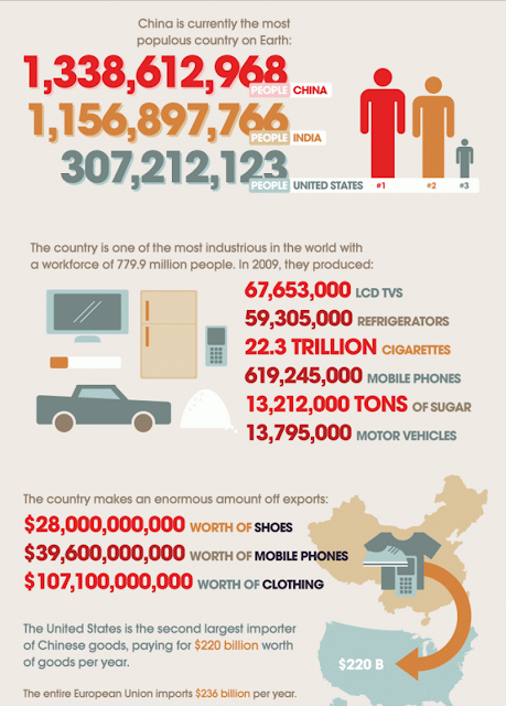 """"""" the numbers behind the chinese conundrum"""""""