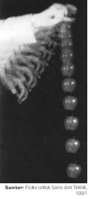 Foto dari sebuah apel yang dijatuhkan. Gambar diambil sebanyak 60 kali setiap sekon agar percepatannya dapat diamati. Percepatan apel ditandai dengan jarak antartitik apel yang semakin besar di bagian bawah foto.