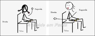 Exercícios para relaxar o pescoço. Girando