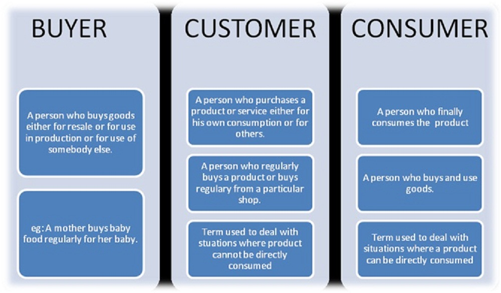 Consumer behaviour skoda coursework service cnessayjuvipervillaino consumer behaviour skoda read and download consumer behaviour books list free ebooks in pdf format forensics fandeluxe Choice Image