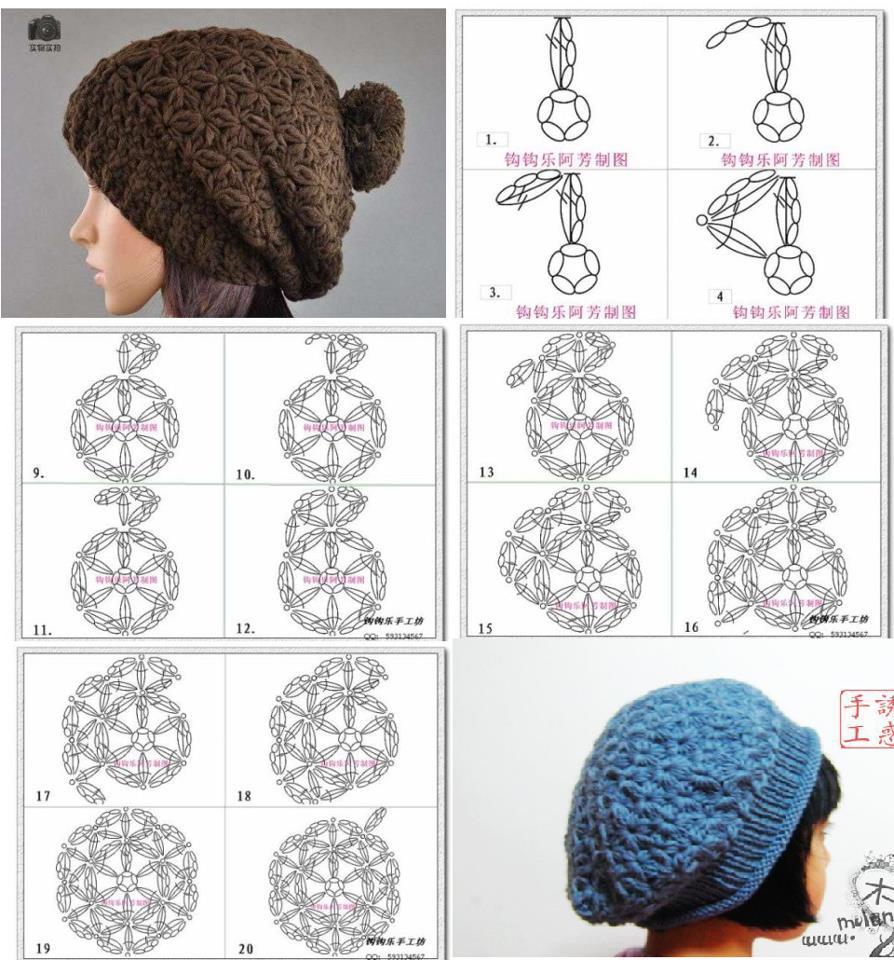 Patrones De Gorro Tejido a Crochet