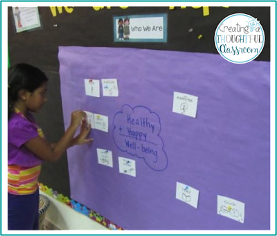 Creating a Thoughtful Classroom: Generate, Sort, Connect, Elaborate
