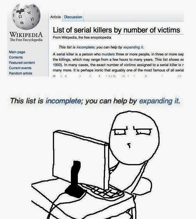 List Of Serial Killers By Number Of Victims This List Is