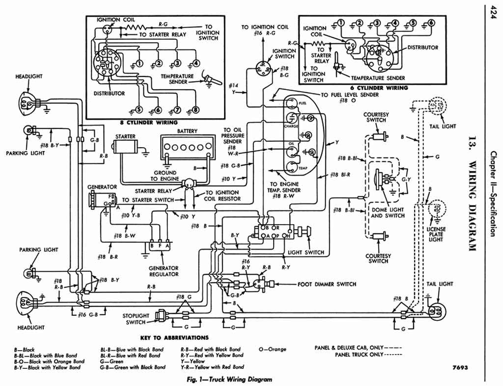 1956 Ford    Truck    Electrical    Wiring       Diagram      All about