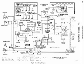Diagram On Wiring: 1956 Ford Truck Electrical Wiring DiagramDiagram On Wiring