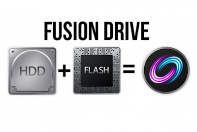 SSD и HDD равно Fusion Drive