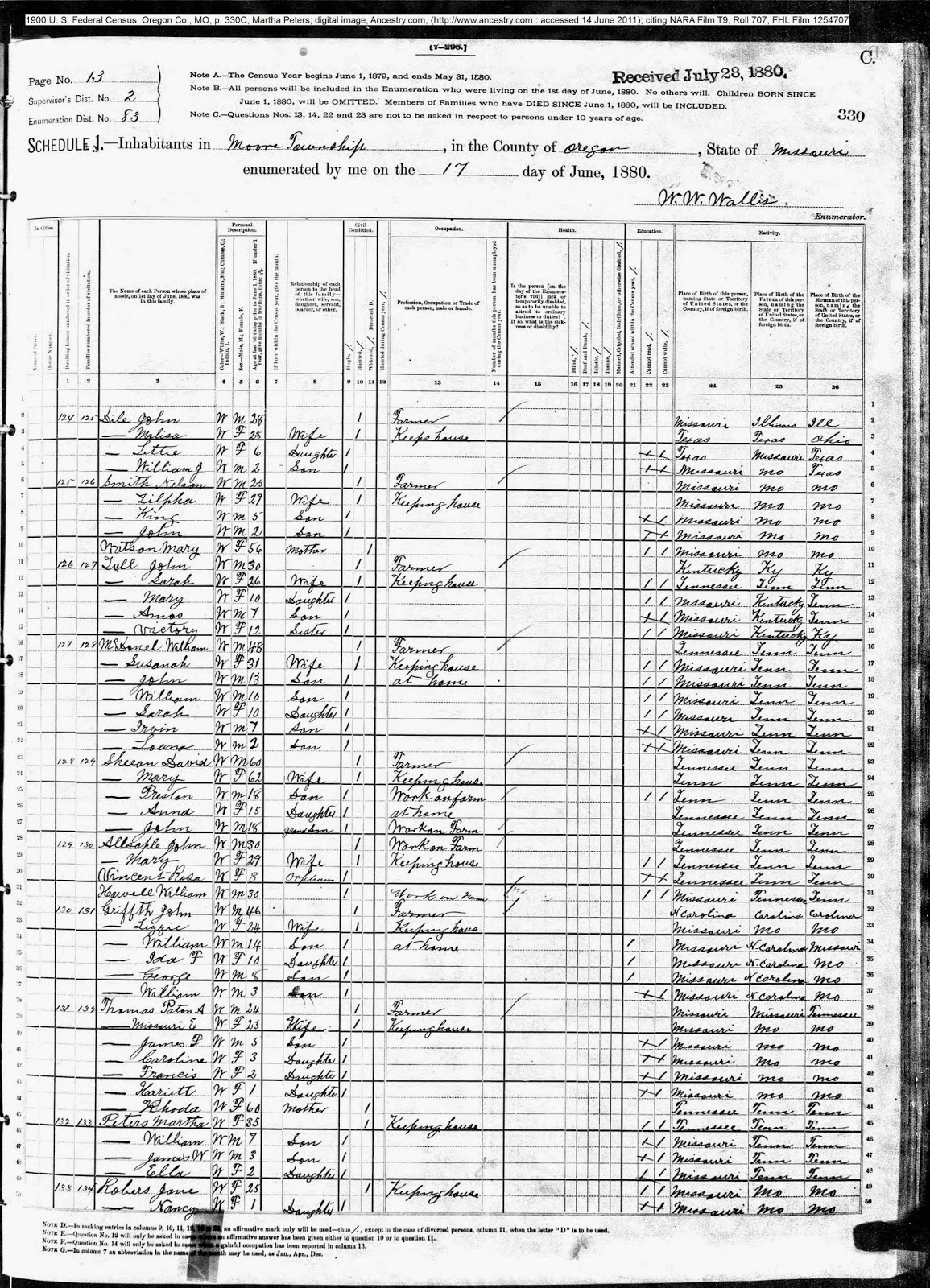 1880 Oregon Co., MO Census for Martha Peters