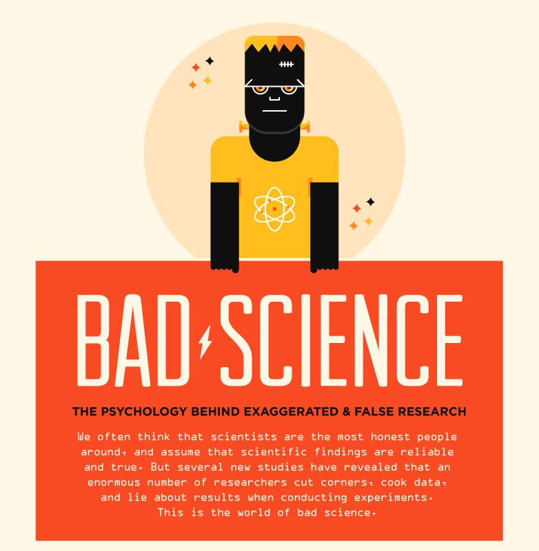 Why We Allow Bad Medicine and Bad Science - A Conversation With