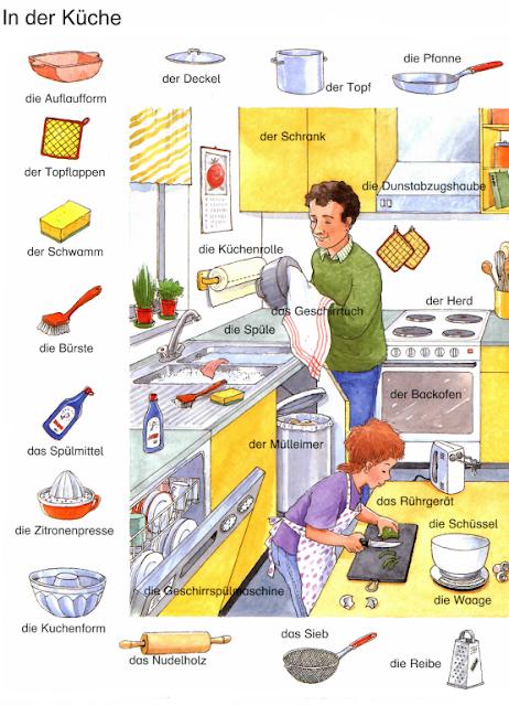 In der k che deutsch lernen for Koch auf englisch