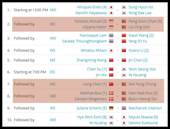 JADUAL PERLAWANAN SEMI-FINALS BADMINTON CHINA OPEN 2012