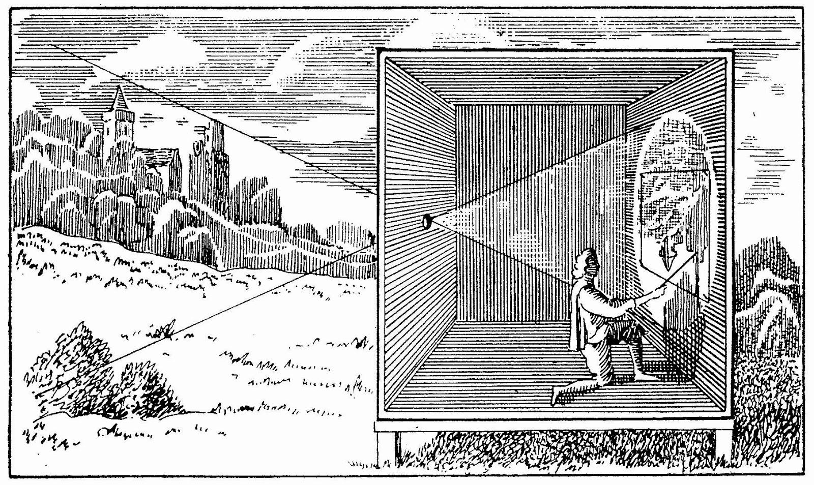 Terbentuknya Gambar Perspektif notepedia