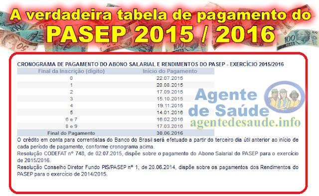 cronograma%2Bde%2Bpagamento%2Bpasep%2B2015%2B2016 ATENÇÃO: Hoje começa o pagamento do PASEP para Inscrições com o finais 6 e 7