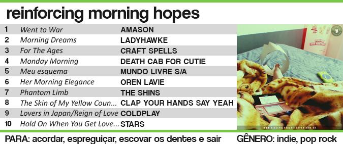 10 músicas pra levantar de manhã com esperança no dia