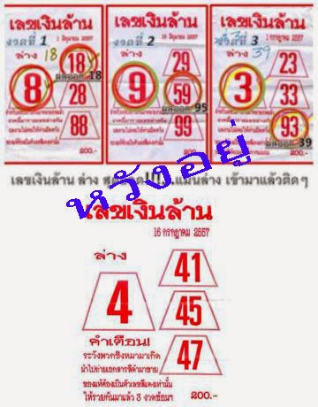Thai Lotto Down Set 16-07-2014