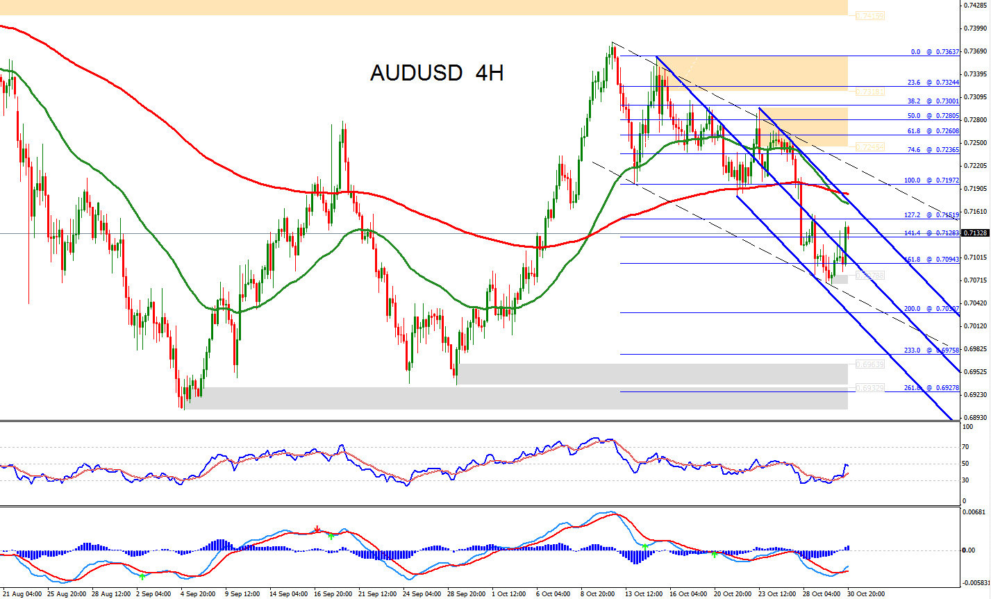 Forex Technical Analysis of GBPUSD for September 16, 2015 | Forex ...