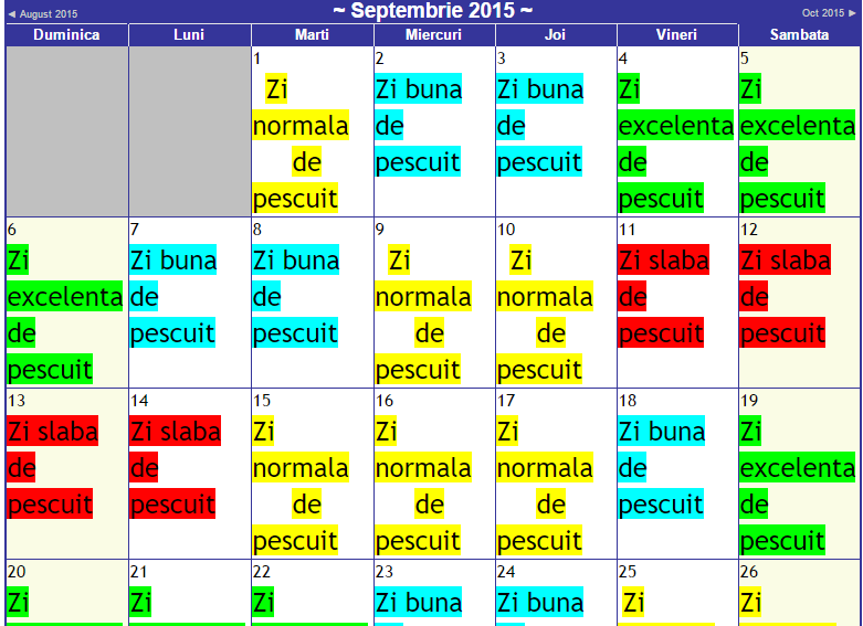 Related keywords suggestions for solunar august 2015 for Solar fishing calendar