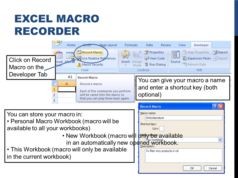 Empezando Con Macros En Excel E Learning