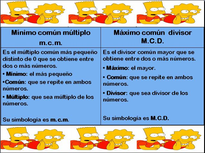 http://www.ematematicas.net/mcdmcm.php?a=1